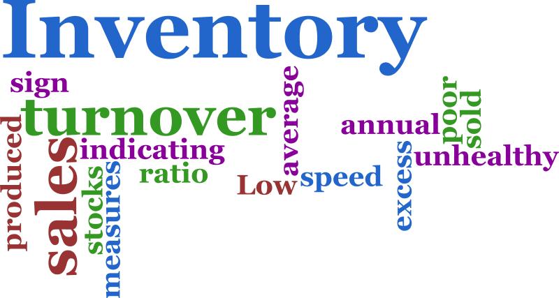 Inventory Turnover Ratio | Stock Turnover Ratio Formula ...