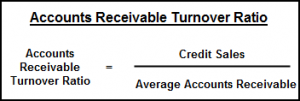 Debtors turnover ratio Formula