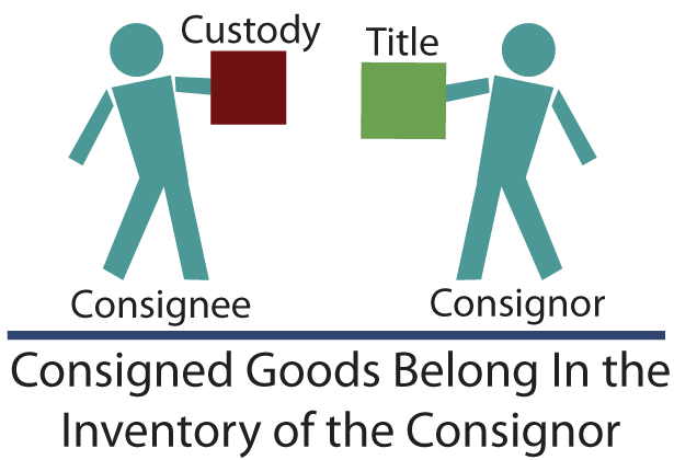 Accounting For Consignment Consignment Accounts rules – Consignment Legal Definition