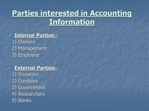 Parties interested in Accounting info