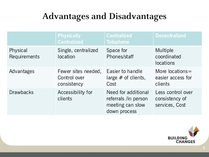 advantages and disadvantages of a hands off decentralized management approach Decentralization is the accounting term which is used in the context of decision making an organization where the decision making authority is not restricted with top level management but it is delegated to lower levels employees of the organization.